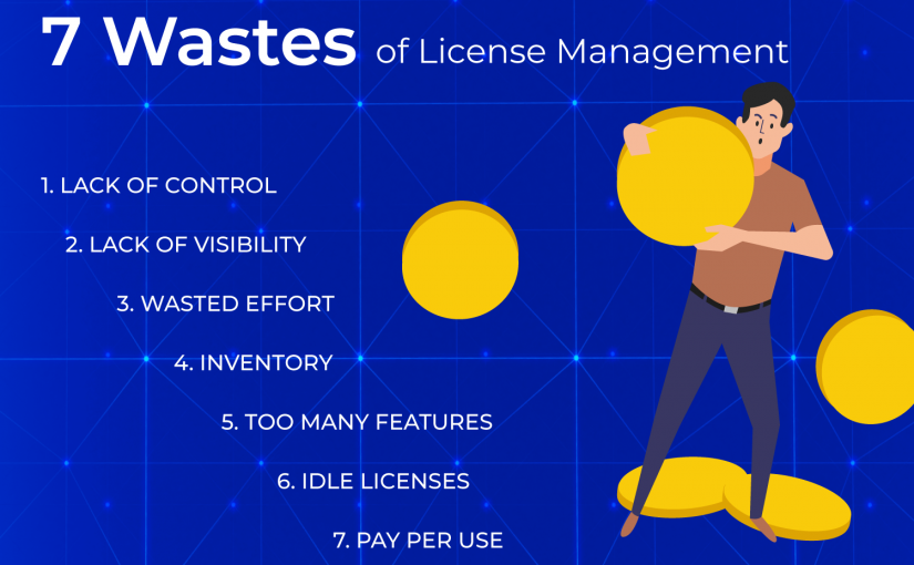 The Seven Wastes of License Management